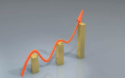 Uredba o fiskalnim pogodnostima